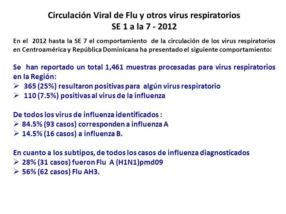 Circulación Viral de Flu y otros virus respiratorios SE 1 a la 7 - 2012