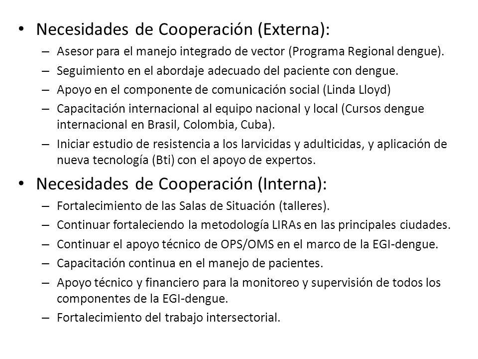 Necesidades de Cooperación (Externa):
