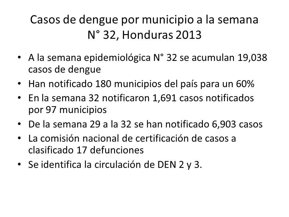 Casos de dengue por municipio a la semana N° 32, Honduras 2013