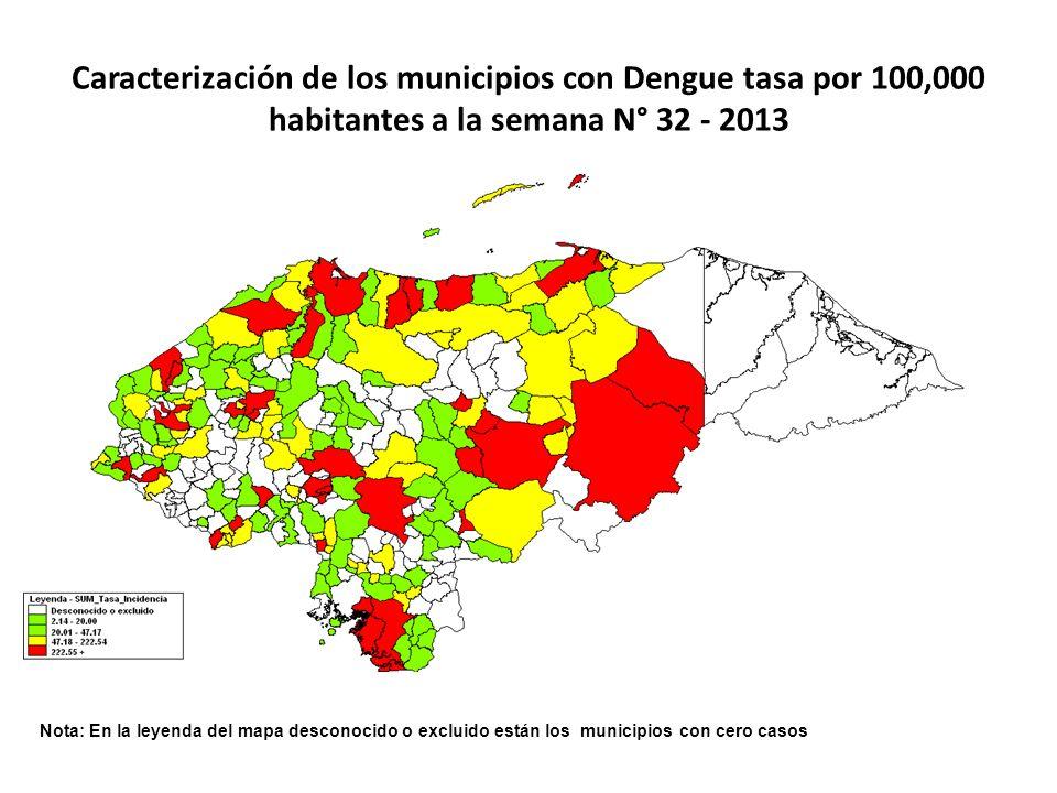 Caracterización de los municipios con Dengue tasa por 100,000 habitantes a la semana N° 32 - 2013