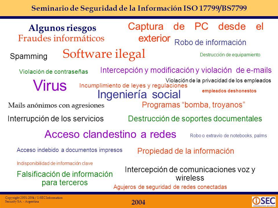 Virus Software ilegal Ingeniería social Acceso clandestino a redes