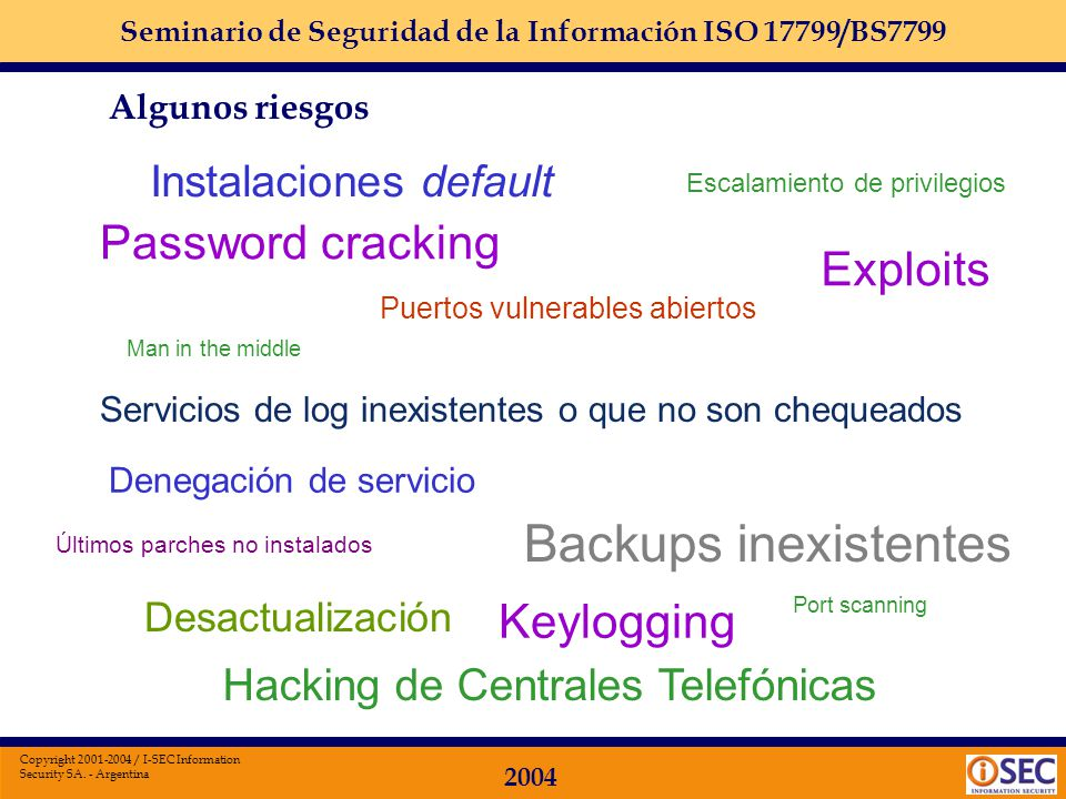 Backups inexistentes Password cracking Exploits Keylogging