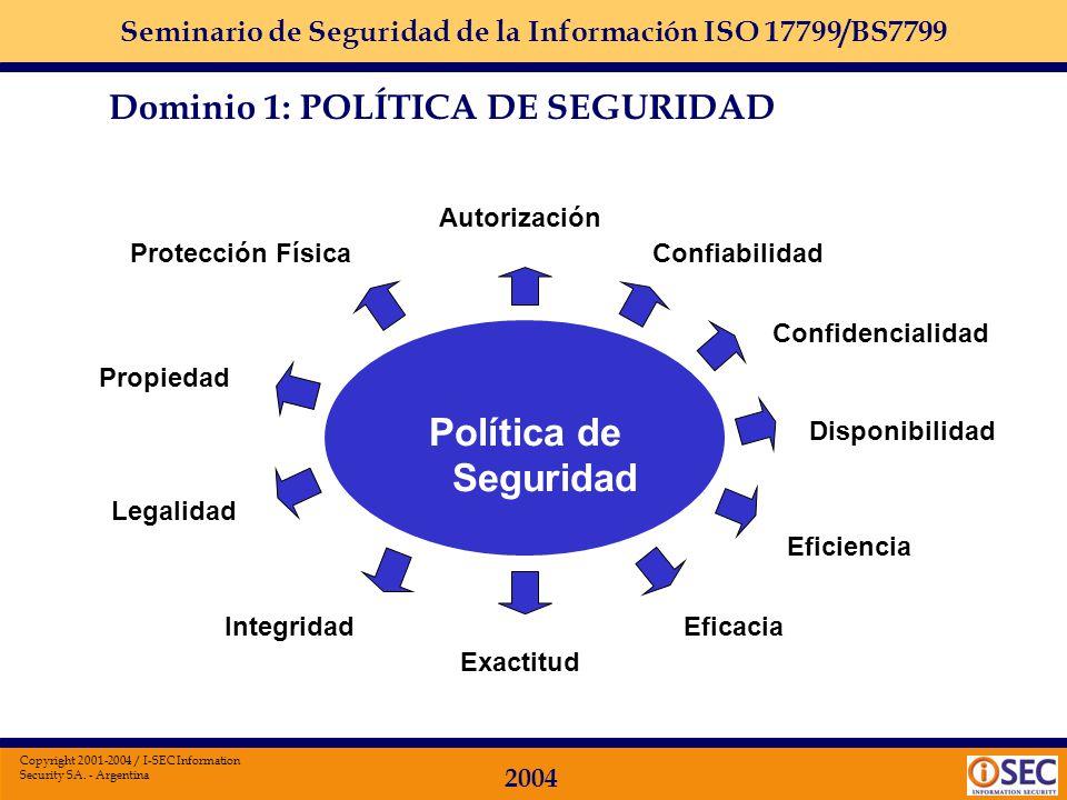 Política de Seguridad Dominio 1: POLÍTICA DE SEGURIDAD Autorización