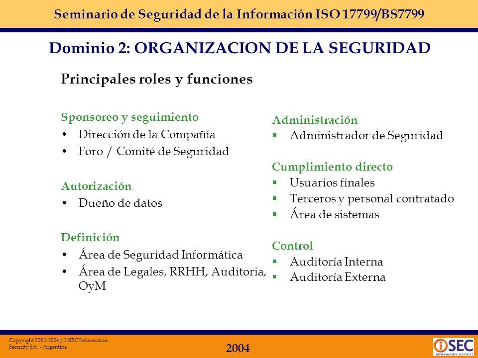 Dominio 2: ORGANIZACION DE LA SEGURIDAD