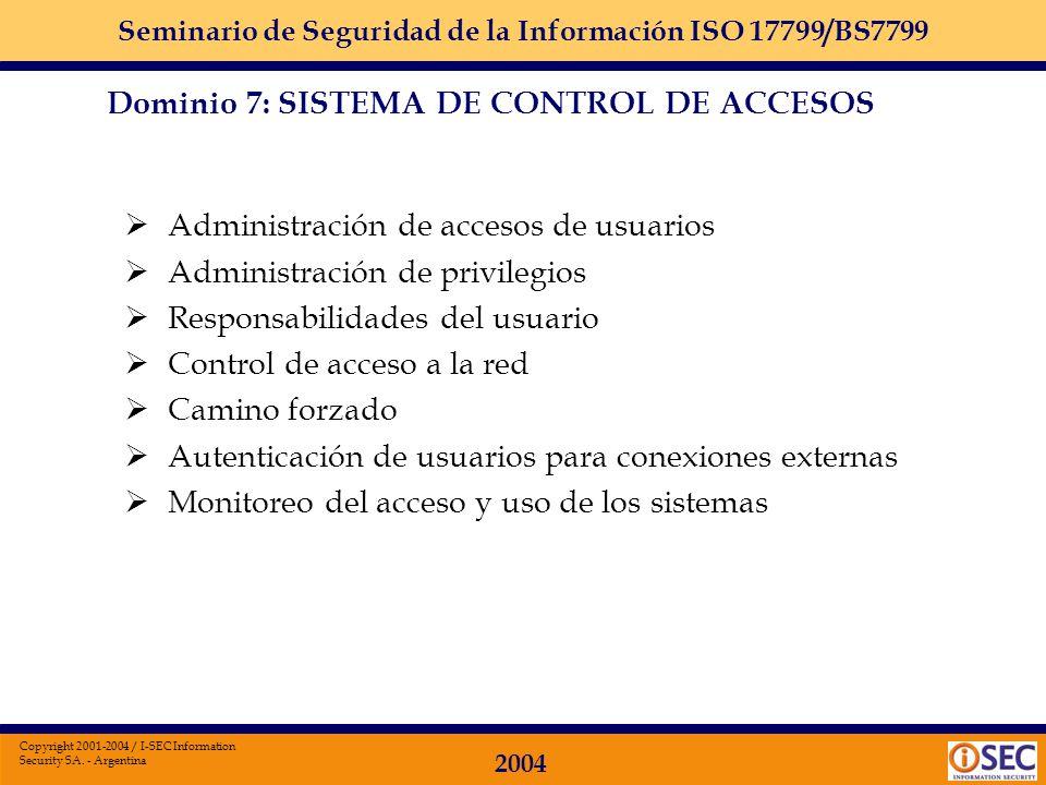 Administración de accesos de usuarios