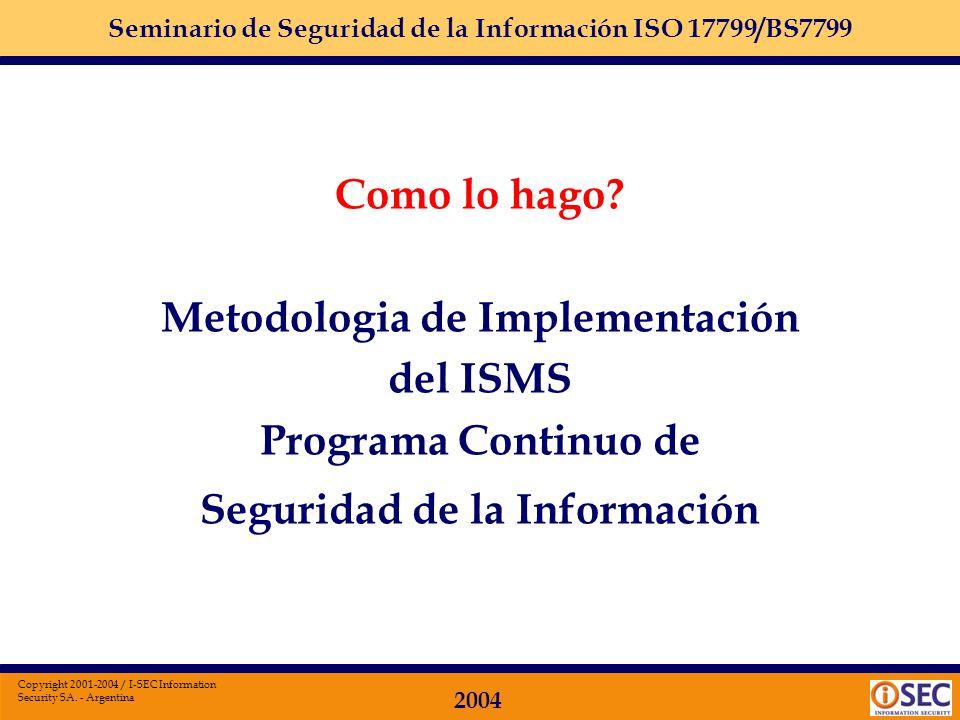 Metodologia de Implementación Seguridad de la Información