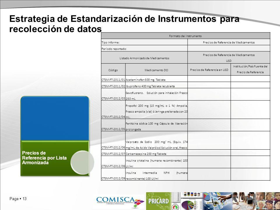 Estrategia de Estandarización de Instrumentos para recolección de datos