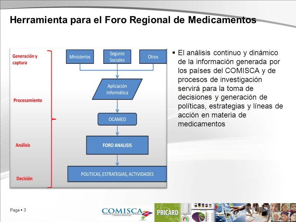Herramienta para el Foro Regional de Medicamentos