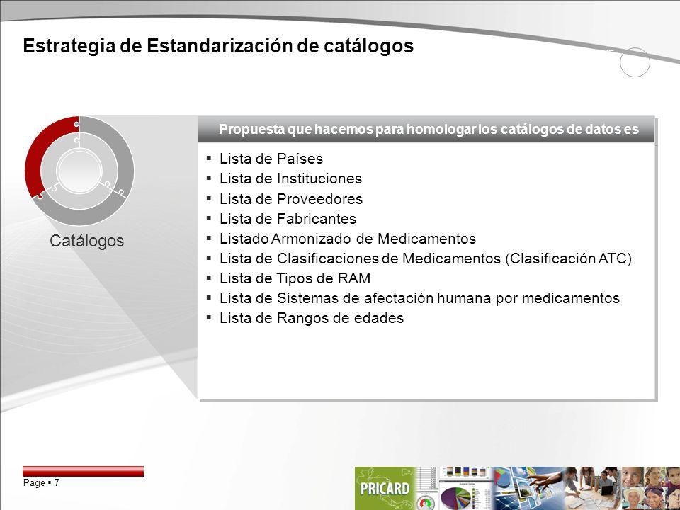 Estrategia de Estandarización de catálogos