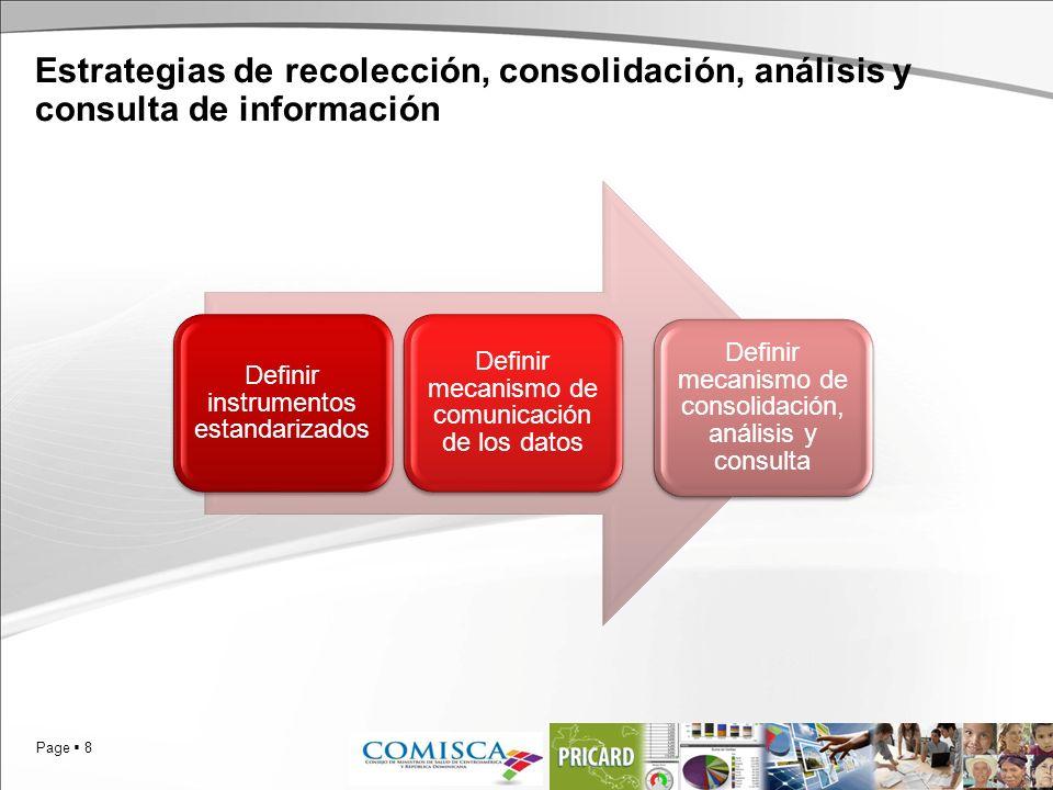 Estrategias de recolección, consolidación, análisis y consulta de información