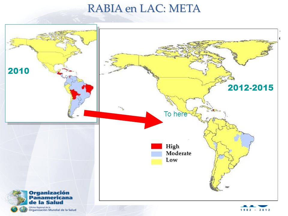 RABIA en LAC: META 2010 2012-2015 To here High Moderate Low
