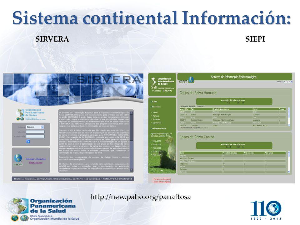 Sistema continental Información: