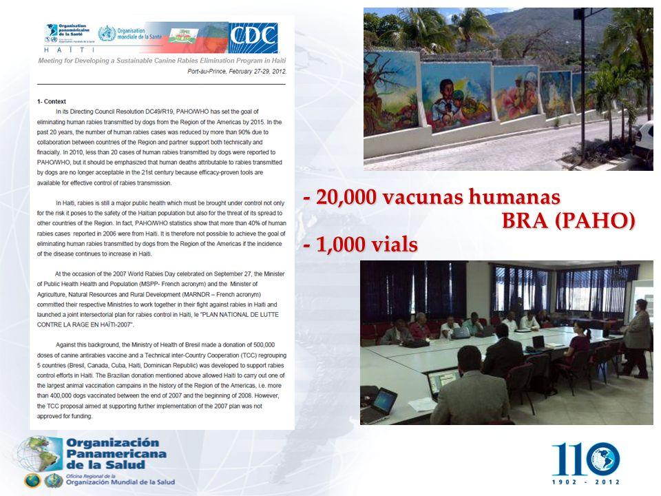 - 20,000 vacunas humanas BRA (PAHO) - 1,000 vials