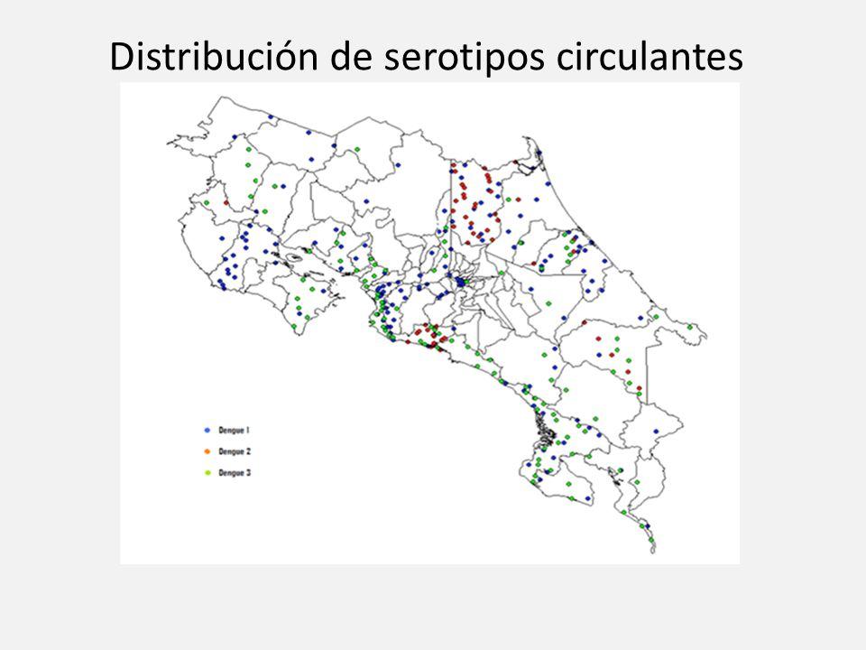 Distribución de serotipos circulantes