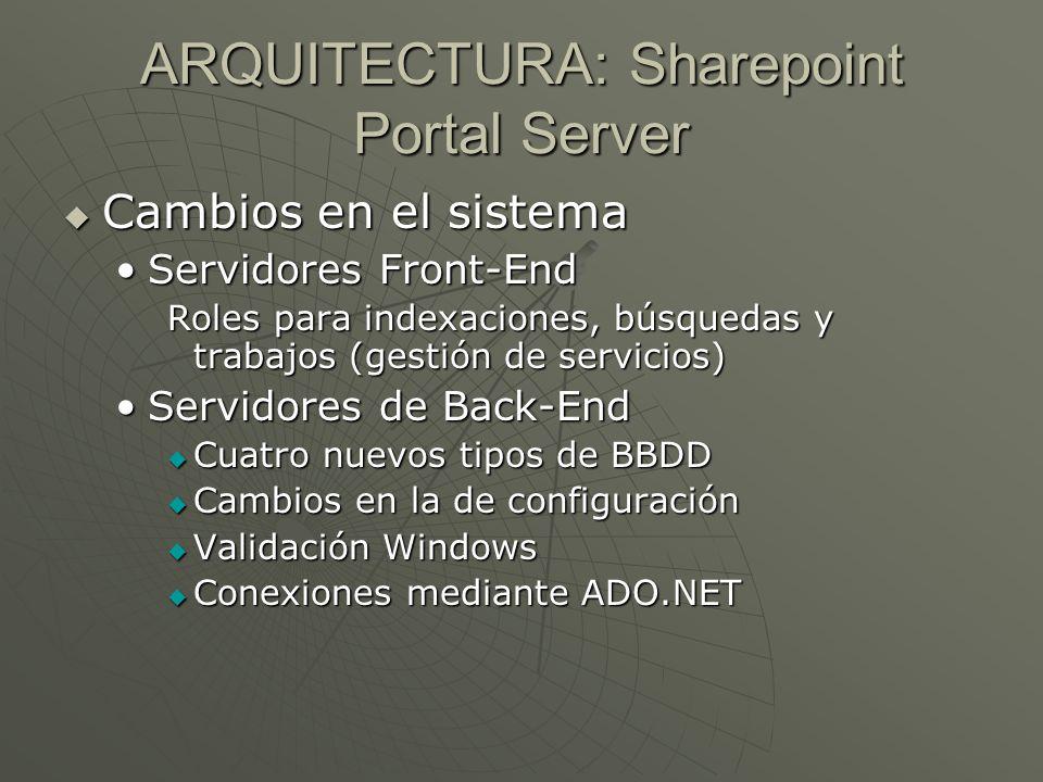 ARQUITECTURA: Sharepoint Portal Server
