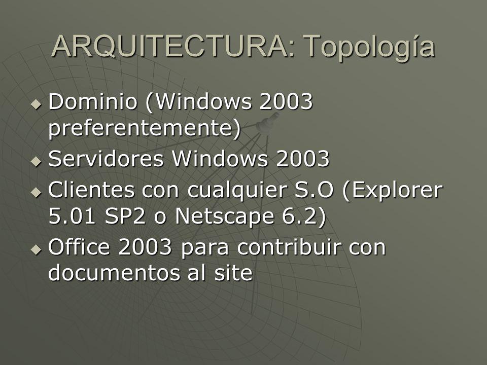 ARQUITECTURA: Topología