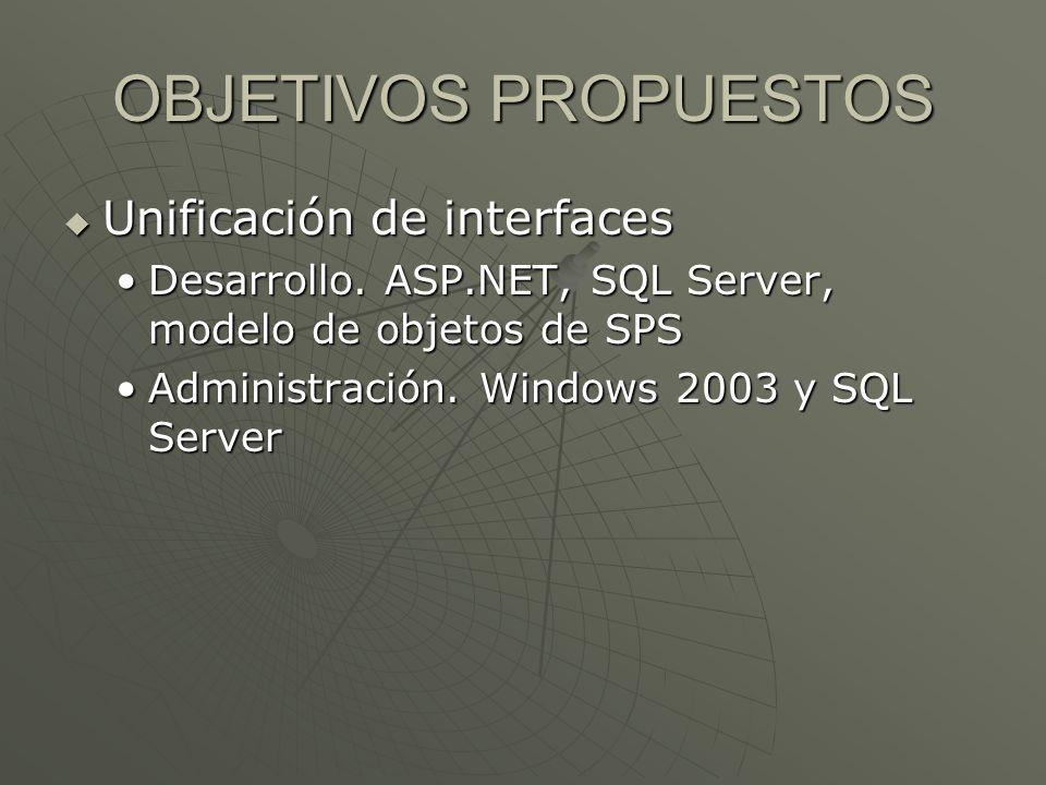 OBJETIVOS PROPUESTOS Unificación de interfaces