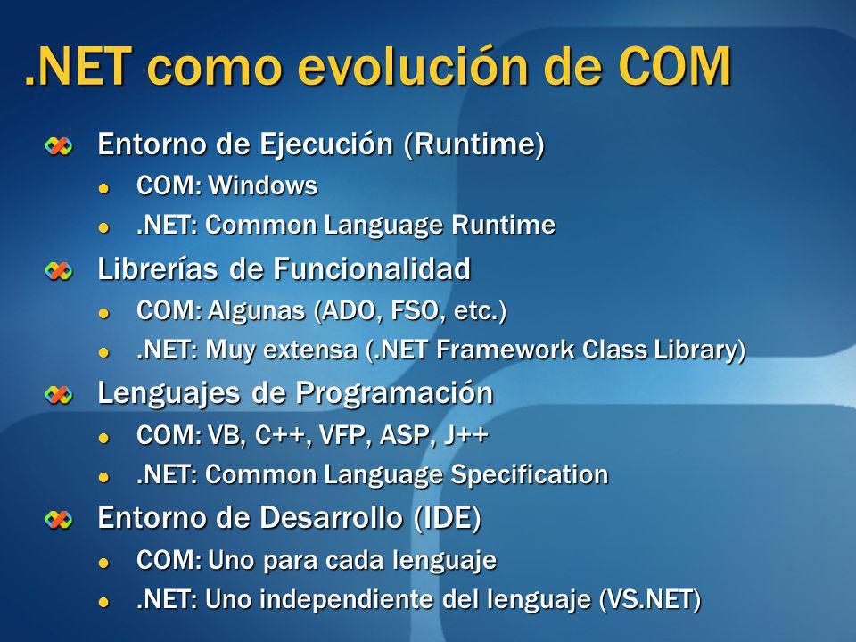 .NET como evolución de COM