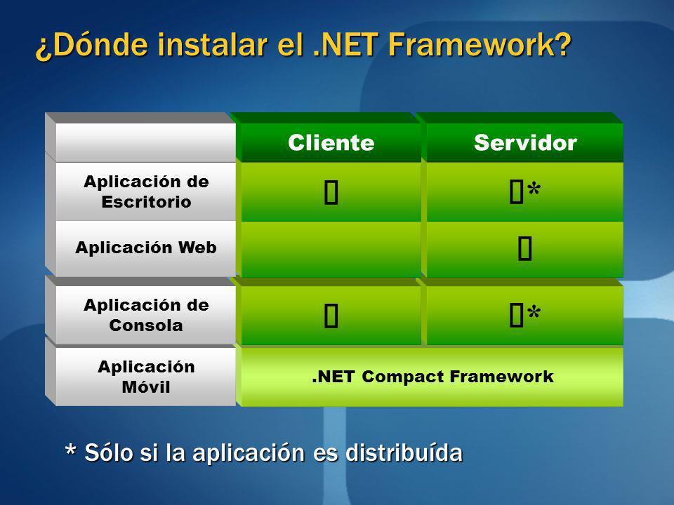 ¿Dónde instalar el .NET Framework