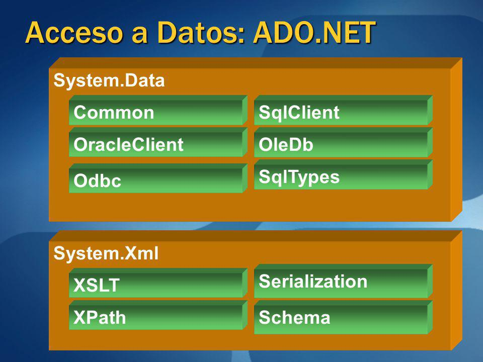 Acceso a Datos: ADO.NET System.Data Common SqlClient OracleClient