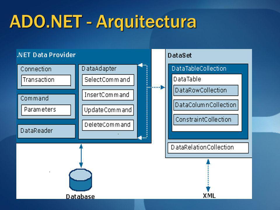 ADO.NET - Arquitectura
