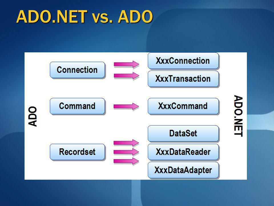 ADO.NET vs. ADO