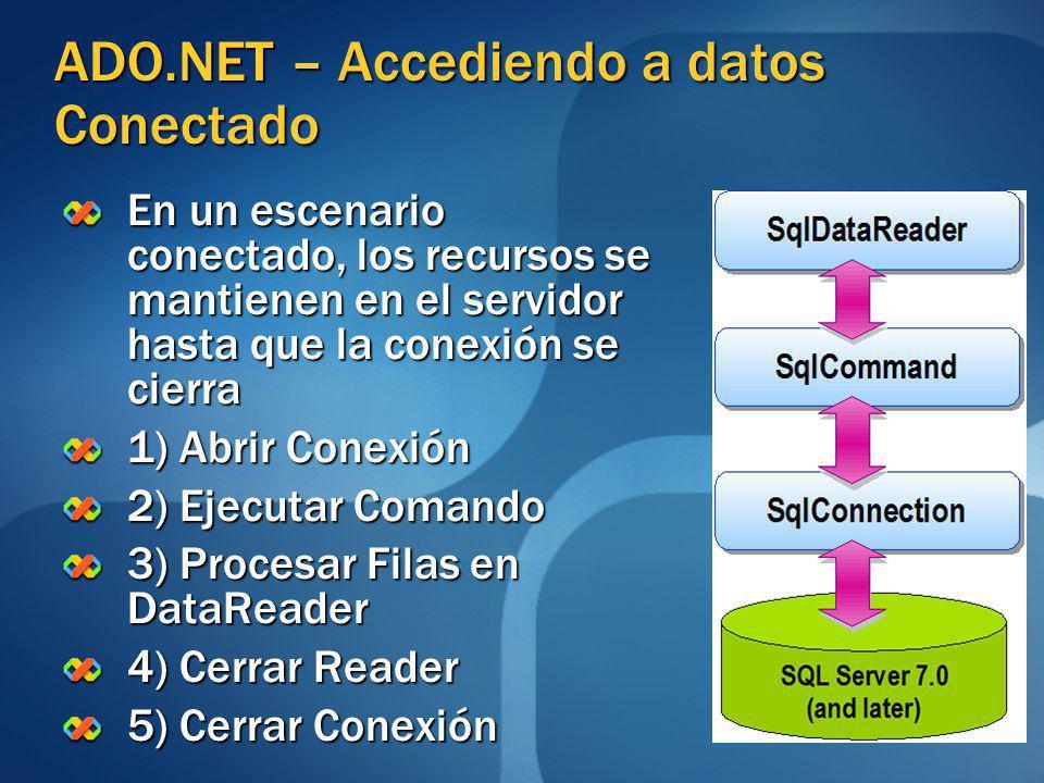 ADO.NET – Accediendo a datos Conectado