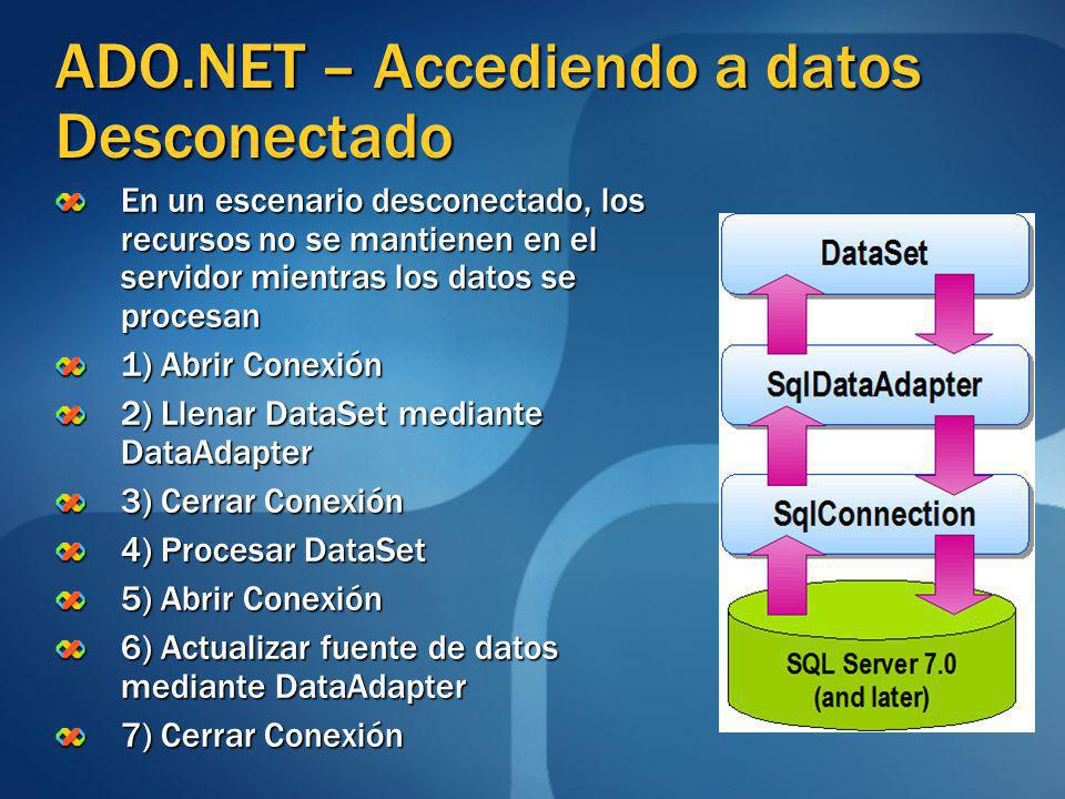 ADO.NET – Accediendo a datos Desconectado