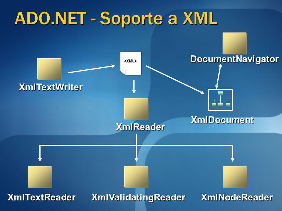 ADO.NET - Soporte a XML DocumentNavigator XmlTextWriter XmlDocument