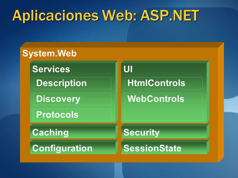 Aplicaciones Web: ASP.NET