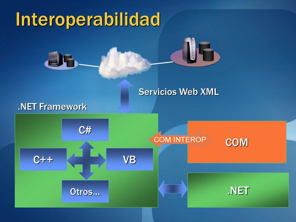 Interoperabilidad C# COM C++ VB .NET Servicios Web XML .NET Framework