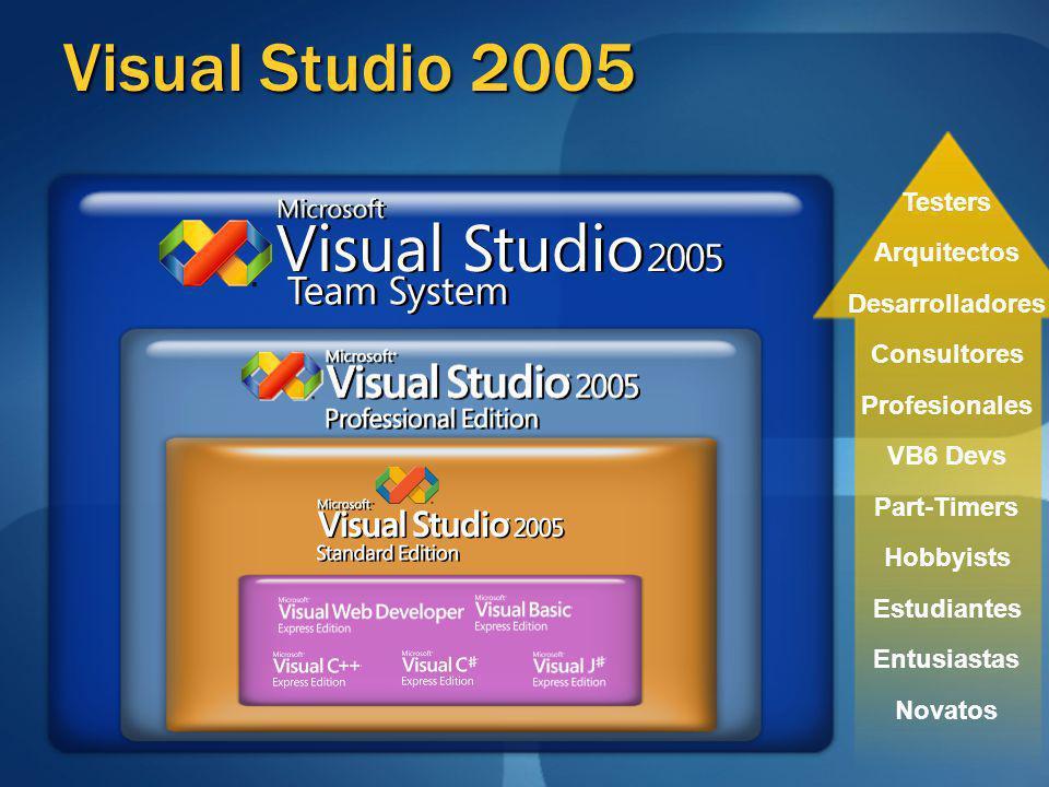Visual Studio 2005 Testers Arquitectos Desarrolladores Consultores