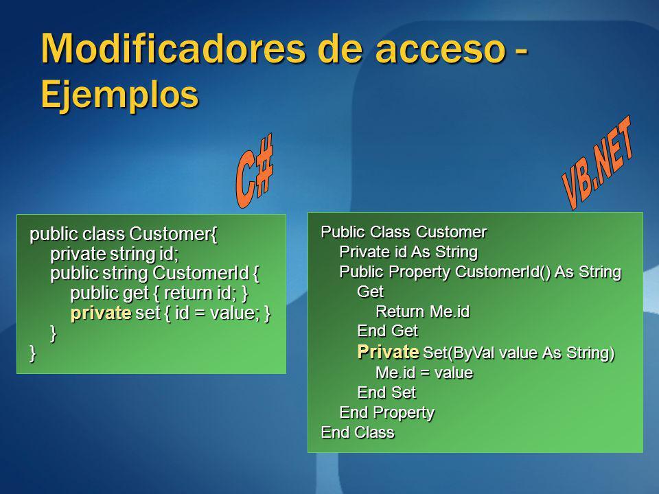 Modificadores de acceso - Ejemplos