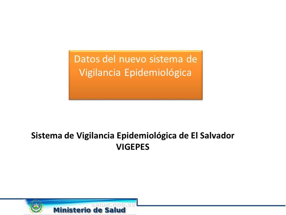 Sistema de Vigilancia Epidemiológica de El Salvador VIGEPES
