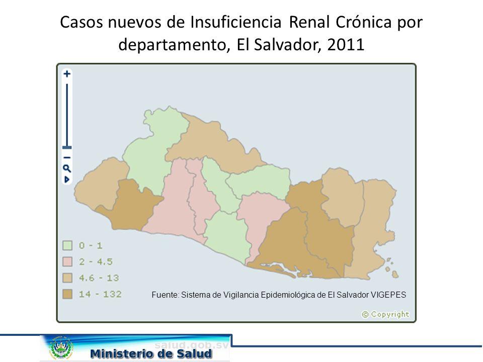 Casos nuevos de Insuficiencia Renal Crónica por departamento, El Salvador, 2011