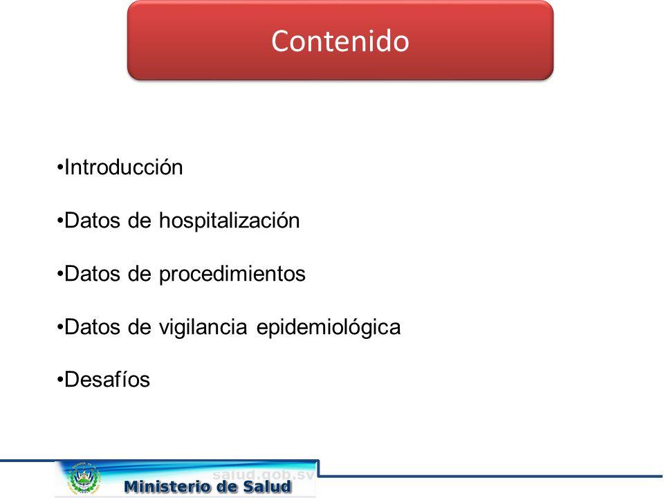 Contenido Introducción Datos de hospitalización