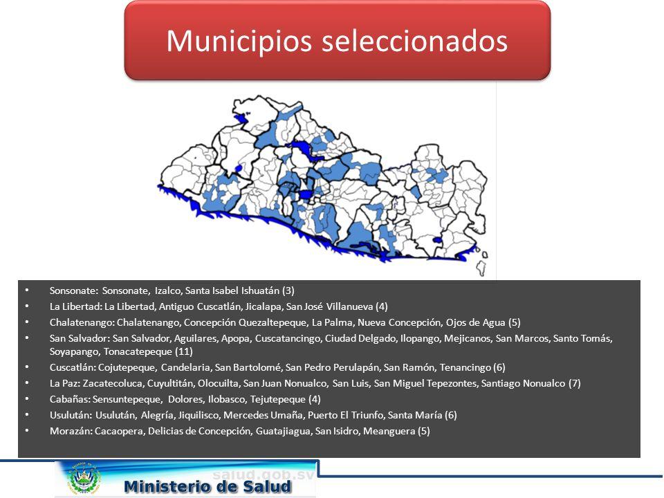 Municipios seleccionados