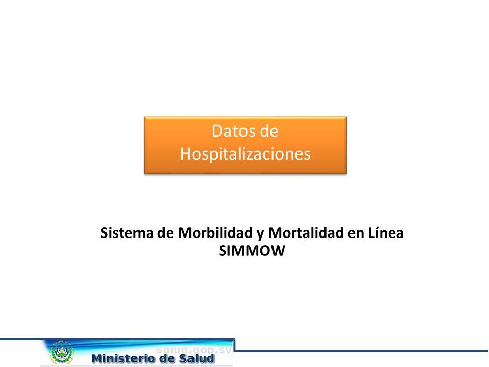 Sistema de Morbilidad y Mortalidad en Línea SIMMOW