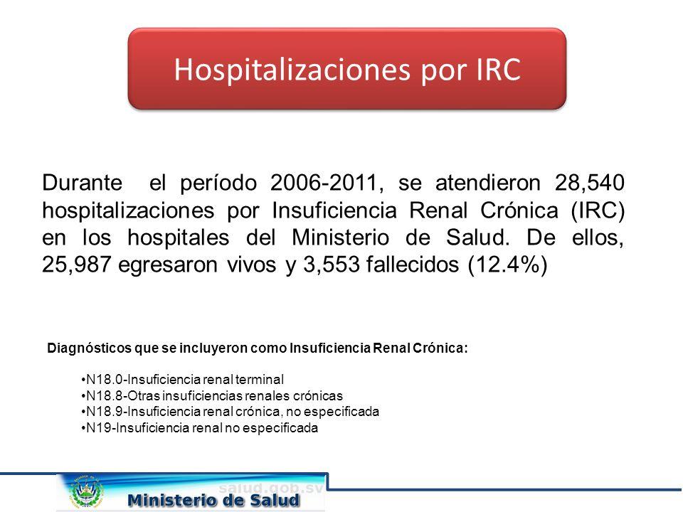 Hospitalizaciones por IRC