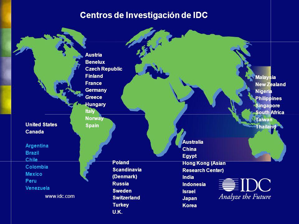 Centros de Investigación de IDC