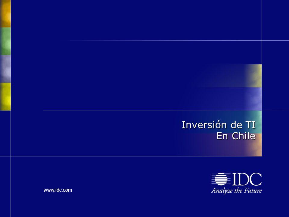 Inversión de TI En Chile