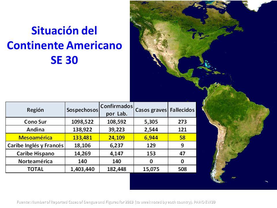 Situación del Continente Americano SE 30