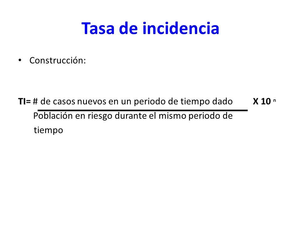 Tasa de incidencia Construcción: