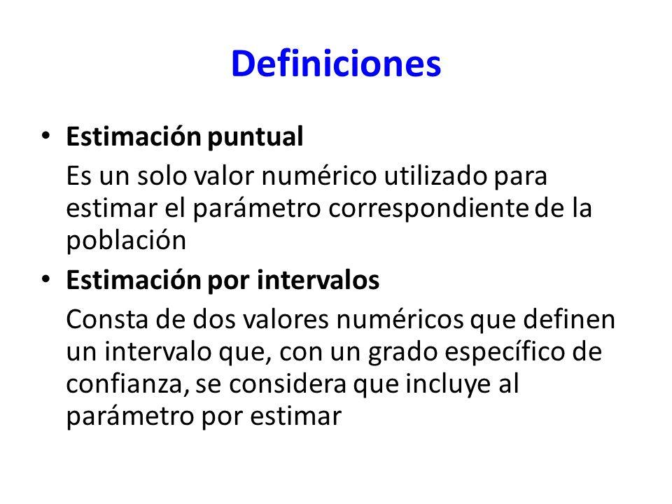 Definiciones Estimación puntual