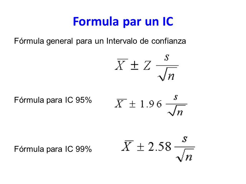 Formula par un IC Fórmula general para un Intervalo de confianza