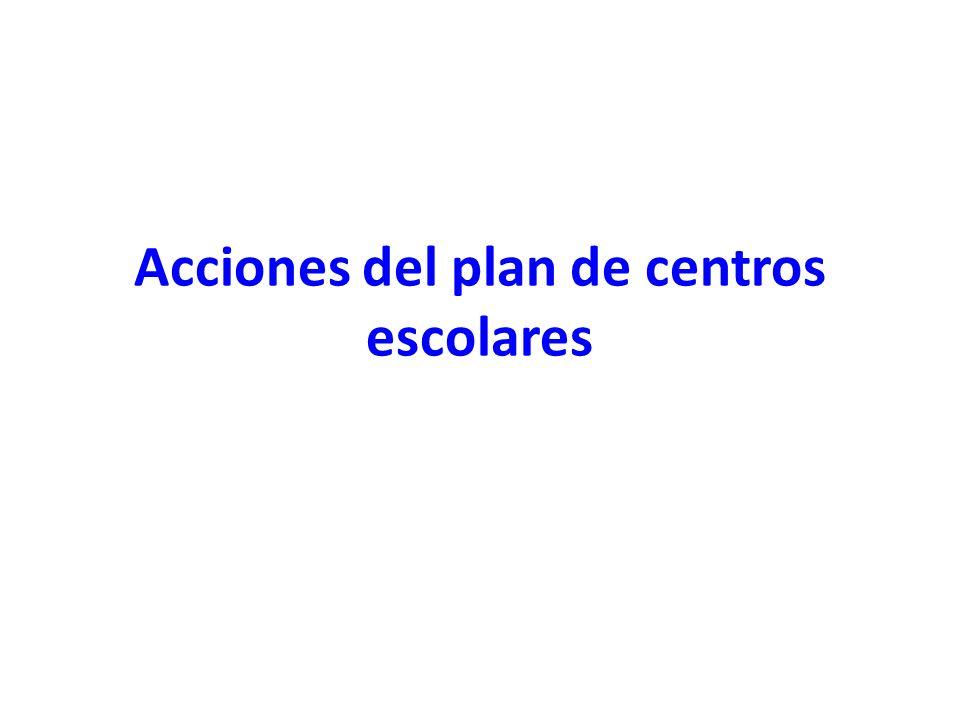 Acciones del plan de centros escolares