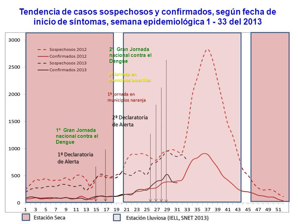 Tendencia de casos sospechosos y confirmados, según fecha de inicio de síntomas, semana epidemiológica 1 - 33 del 2013