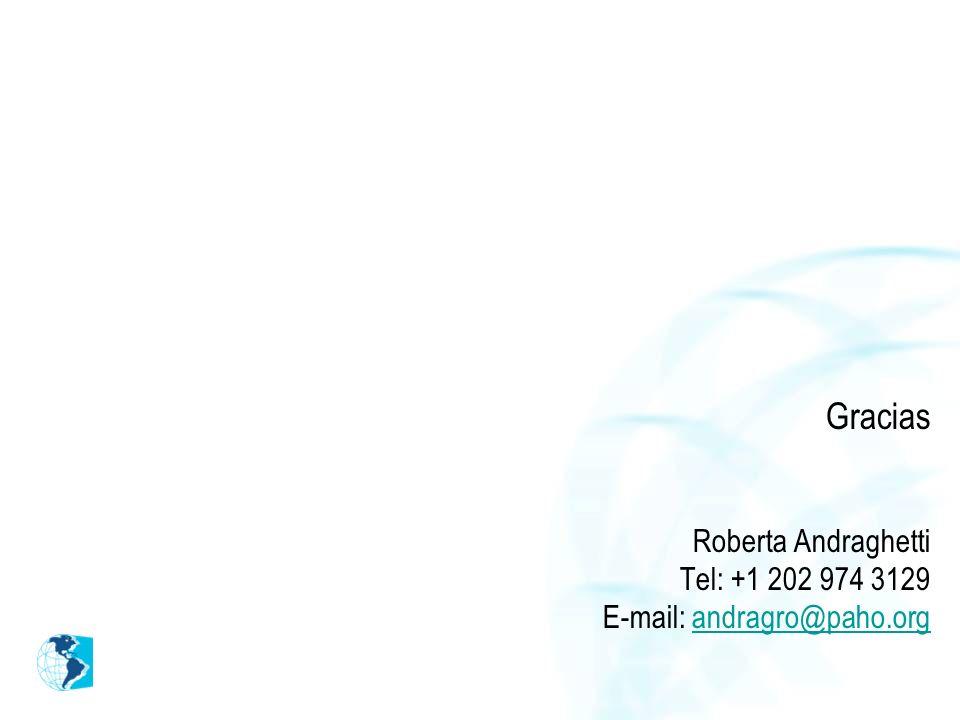 Gracias Roberta Andraghetti Tel: +1 202 974 3129