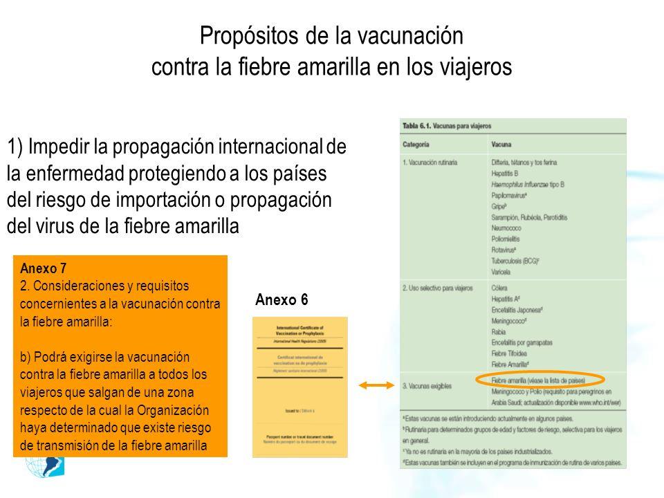 Propósitos de la vacunación contra la fiebre amarilla en los viajeros