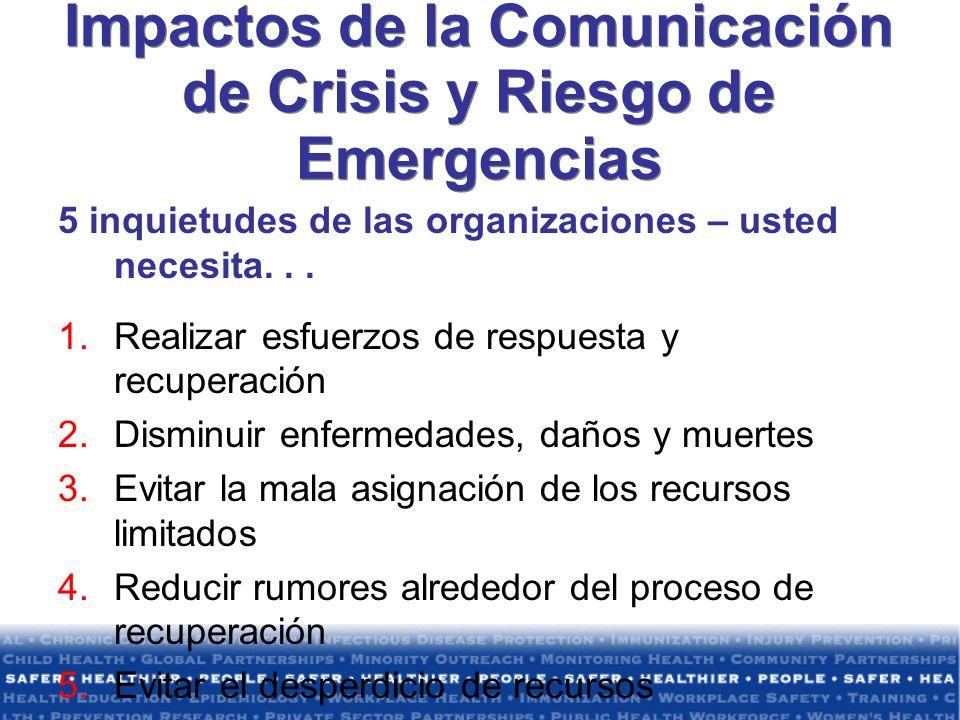 Impactos de la Comunicación de Crisis y Riesgo de Emergencias